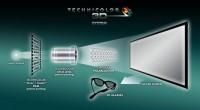 technicolor-3d