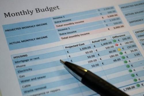 Budget publicité internet